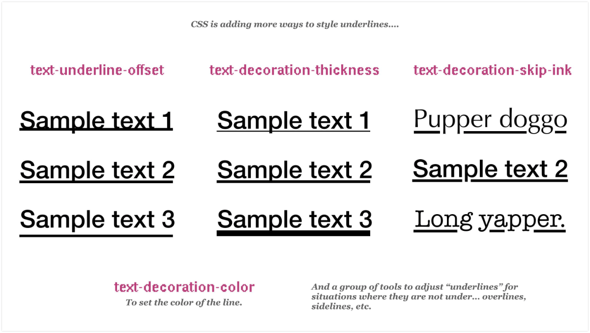 CSS getting additional line style options for text, including